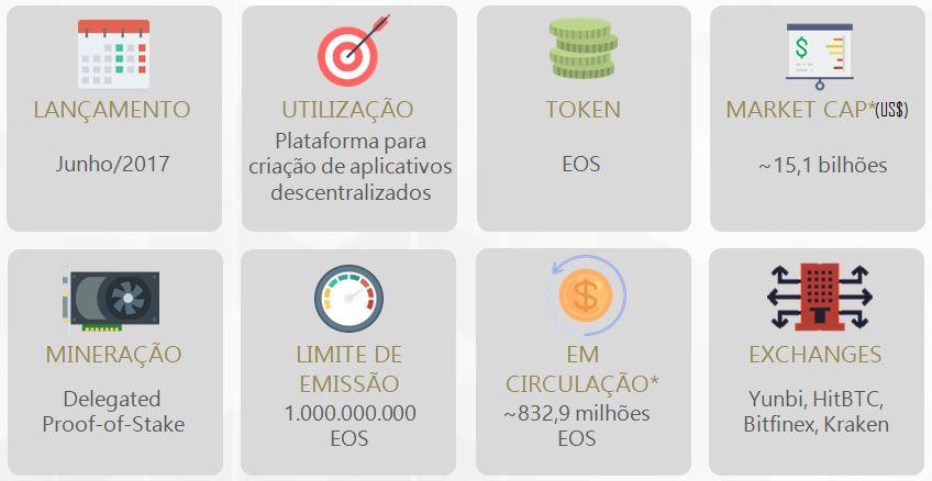 eos ebook flow